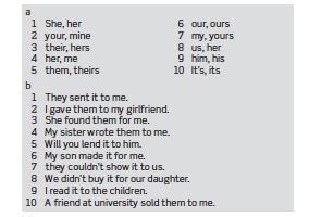 key-grammar-1a