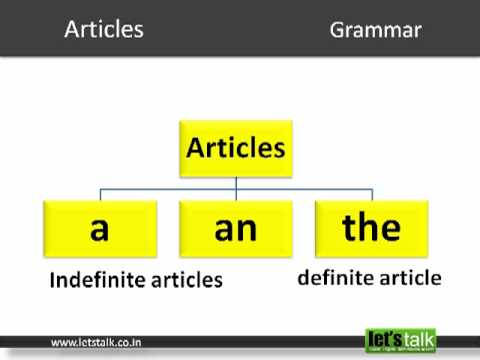 the-articles-in-english-grammar