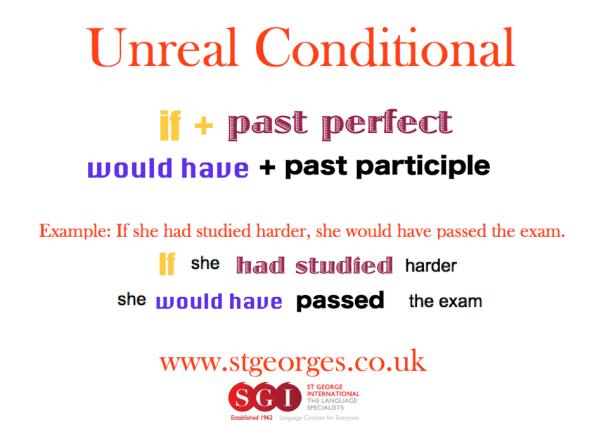 3rd-Conditional_unreal-conditional_English-grammar