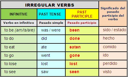 expressing wishes and regrets exercises pdf