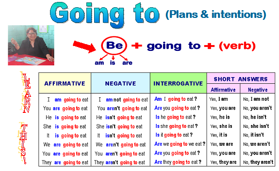 grammar1_going_to