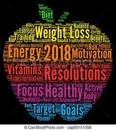 healthy-resolutions-2018-word-cloud-stock-illustrations_csp50151058