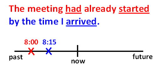 past-perfect-english-grammar-1