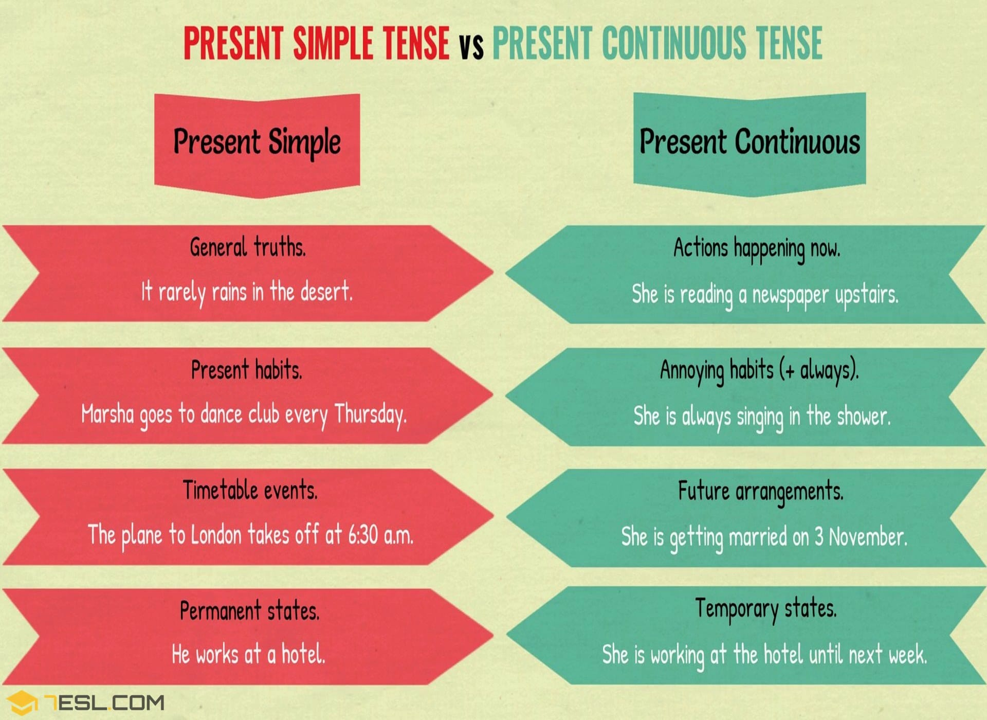 PRESENT-SIMPLE-TENSE-VS-PRESENT-CONTINUOUS-TENSE-crop