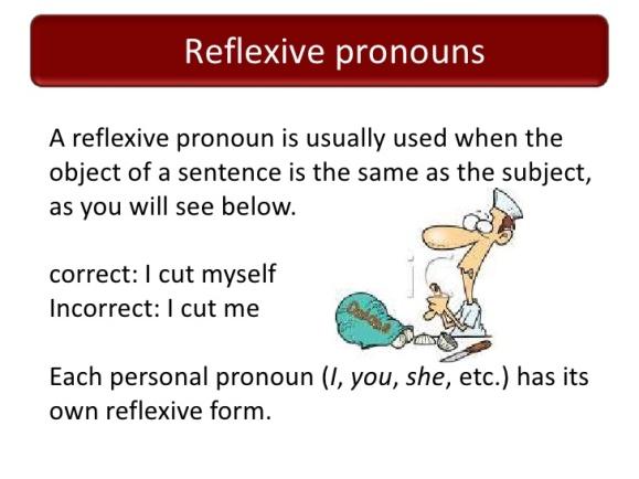 possessive-and-reflexive-pronouns-4-728